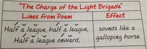 Analyzing-Rhythm-In-Poem-01