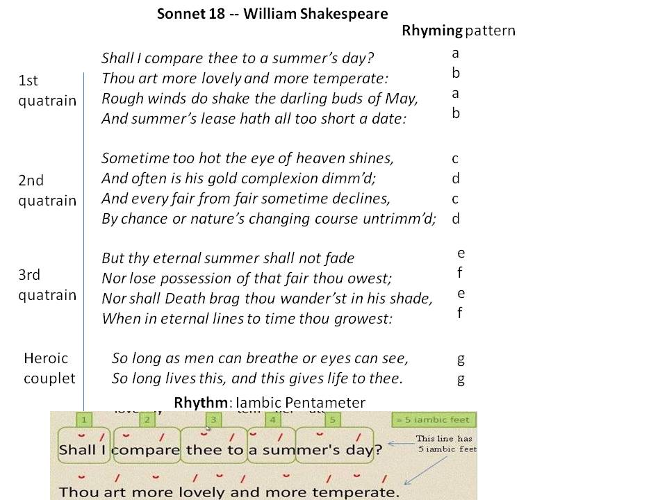 an analysis of sonnet 18 and sonnet 130 by william shakespeare My mistress' eyes are nothing like the sun coral is far more red than her lips' red:  if snow be  william shakespeare's sonnet 130 mocks the conventions of the  showy and flowery  here, barbara mowat offers her opinion of the meaning  behind sonnet 130 this work breaks the mold to which sonnets had come to  conform.