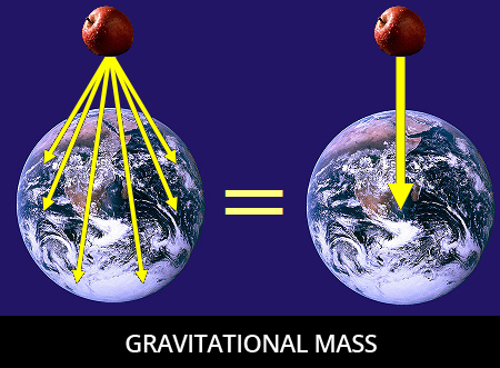 Gravitational-Mass