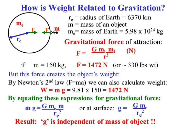 How+is+Weight+Related+to+Gravitation