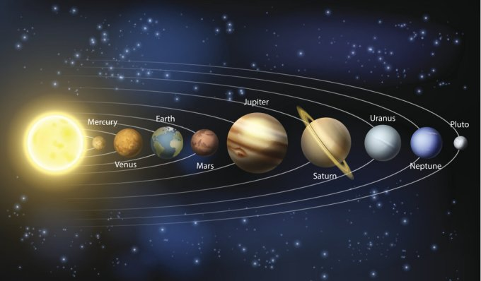 The Solar System 01