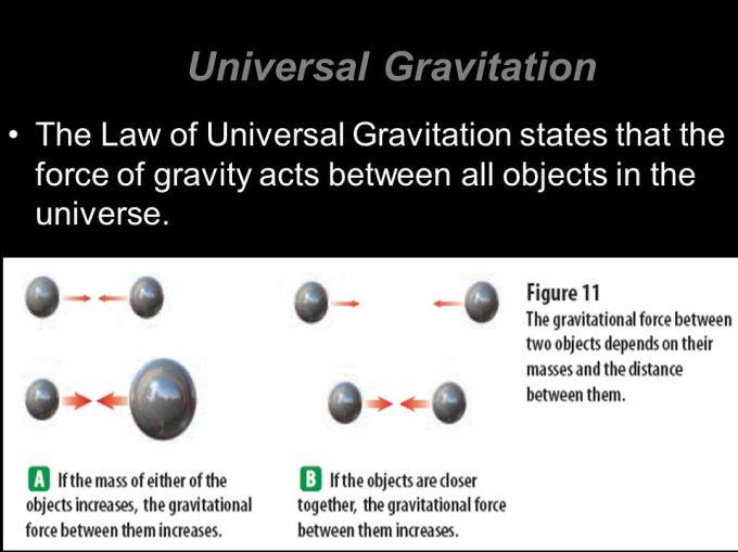 Universal+Gravitation