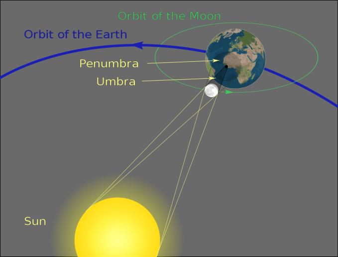 Solar_Eclipse_Total_01