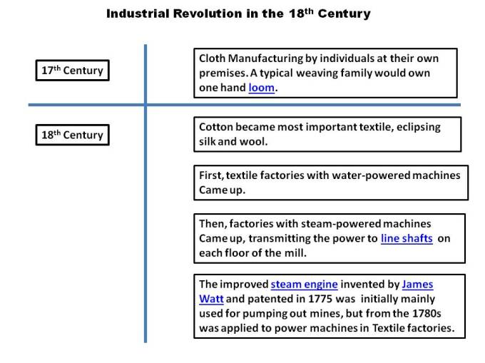 Industrial-Revolution-01