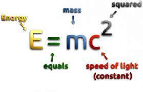 E equals m cee squared