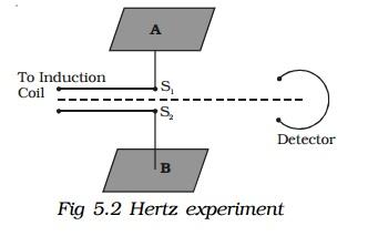 Hertz-Experimental-Setup-03