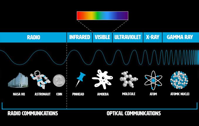 spectrum_of_waves_05