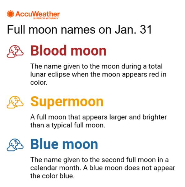 Super-Blood-Blue-Moon-Jan-30-03